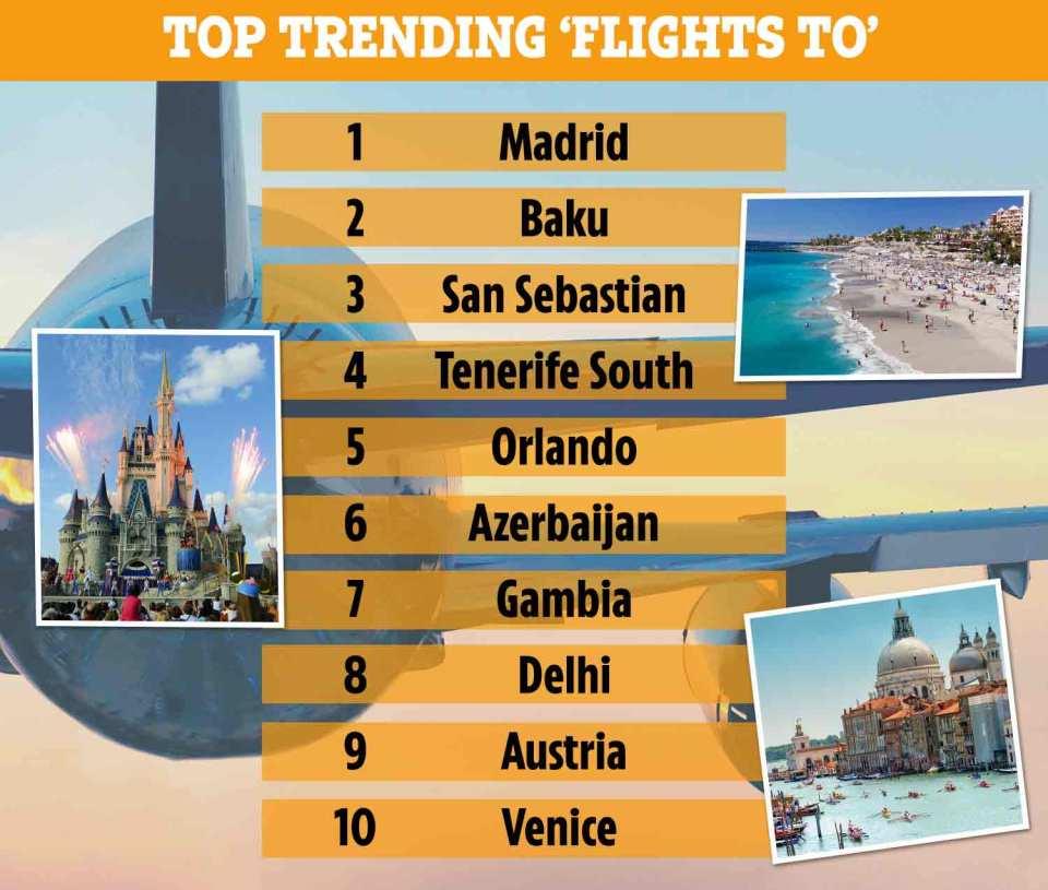 af-table-top10-flights